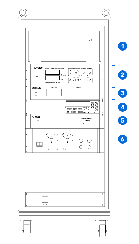 機器構成図_自動車用ランプ配光測定